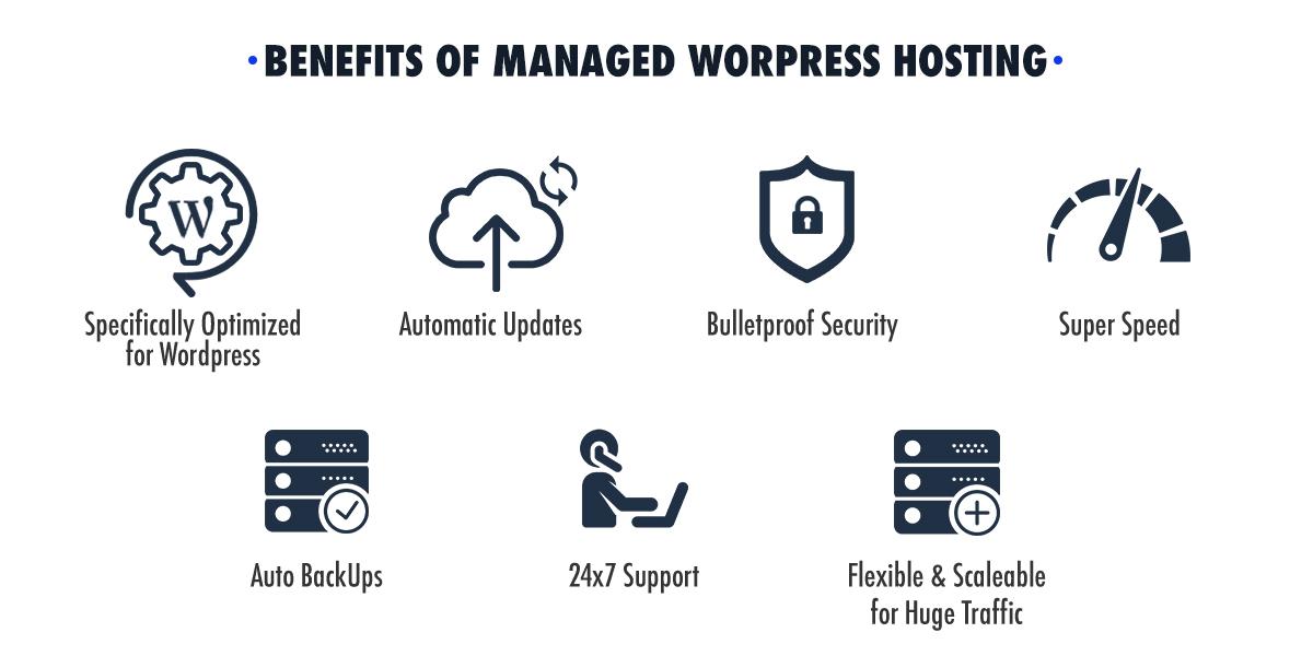 Managed Hosting for WordPress Websites